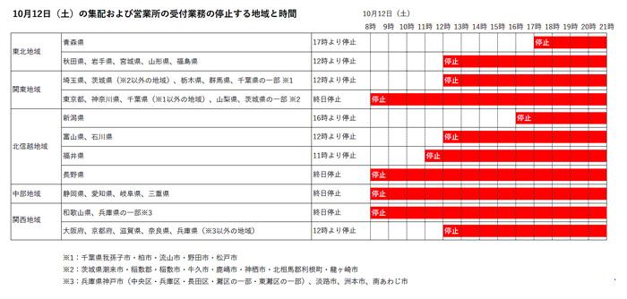 20191011yamato 1 - 台風19号で各社対策/ヤマト、佐川は東京で12日営業停止