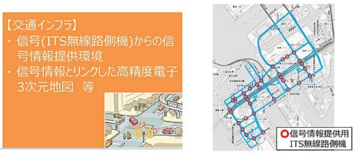 20191016soumusyo1 520x224 - 総務省など/東京臨海部で自動運転の実証実験