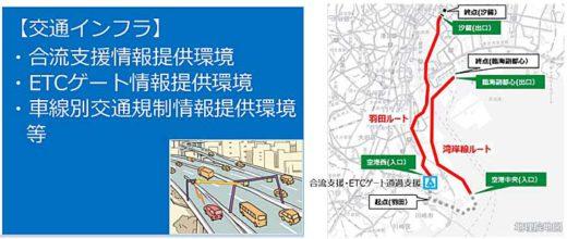 20191016soumusyo2 520x220 - 総務省など/東京臨海部で自動運転の実証実験