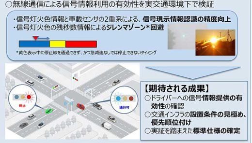 20191016soumusyo3 520x296 - 総務省など/東京臨海部で自動運転の実証実験
