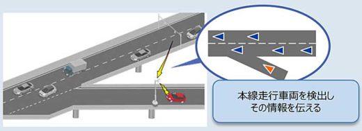 20191016soumusyo4 520x189 - 総務省など/東京臨海部で自動運転の実証実験
