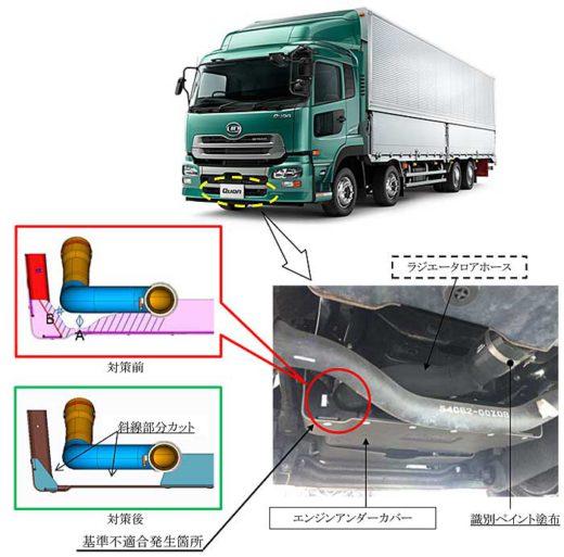 20191017ud 520x513 - UDトラックス/「クオン」1075台リコール、冷却装置に不具合