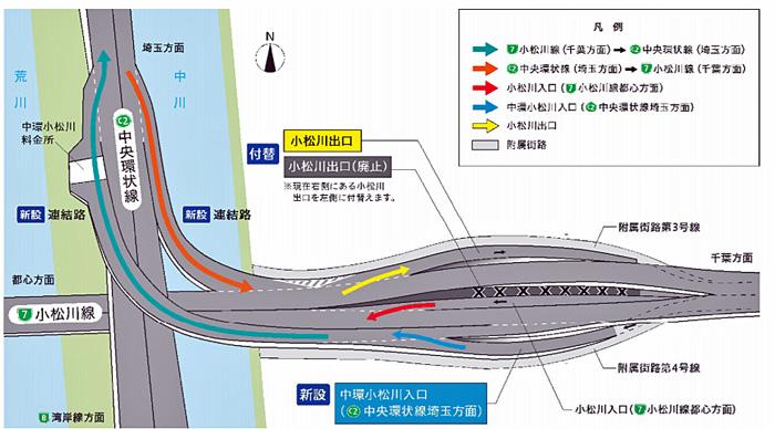 小松川JCTの概要