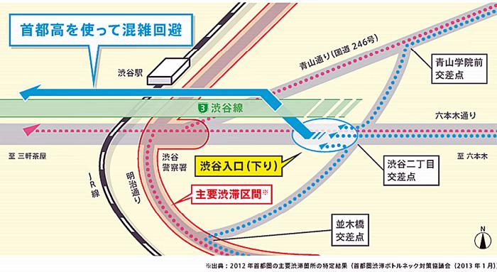 渋谷入口(下り)の概要