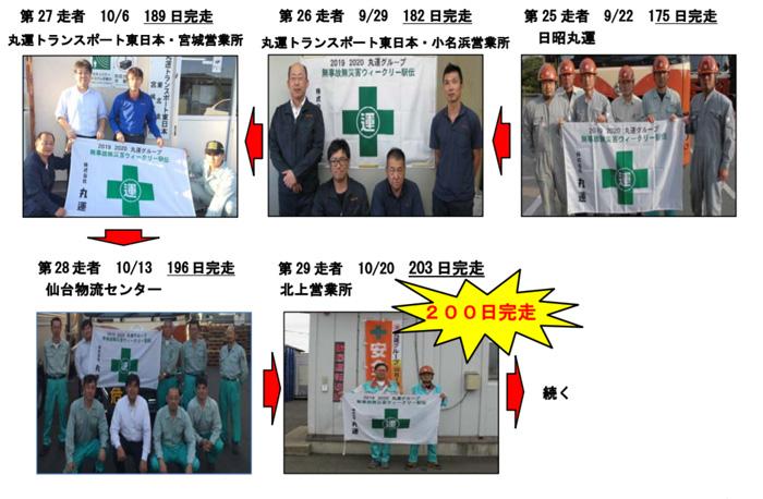 第27走者丸運トランスポート東日本・宮城営業所(189日完走)から第29走者北上営業所(203日完走)まで