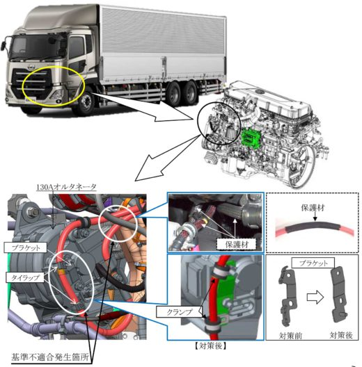 20191121ud 1 520x528 - UDトラックス/クオンのリコール2件届出、1万6000台が対象