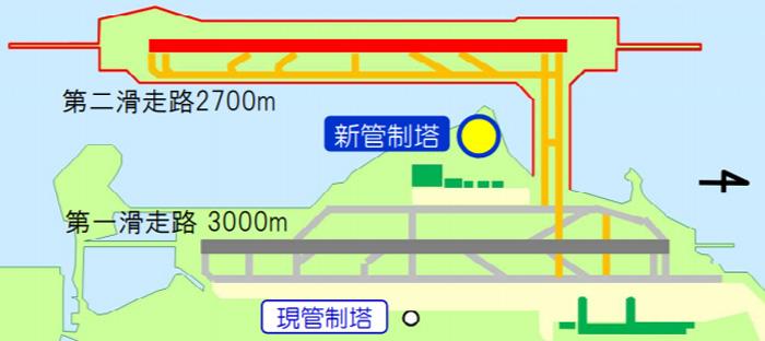 新管制塔の位置図