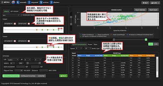 20191204kline 520x276 - 川崎汽船/統合船舶運航・性能管理システムに8つの新機能追加