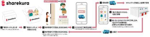 20191206nomura 520x129 - 野村不動産/宅配型トランクルームサービスによる再配達削減