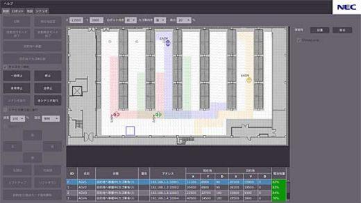 20191213nec1 520x292 - NEC/複数タイプのAGVを集中制御するソフトウェア開発