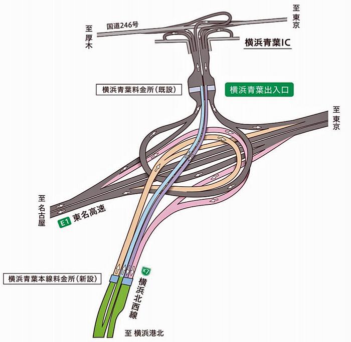 横浜青葉JCT・横浜青葉出入口