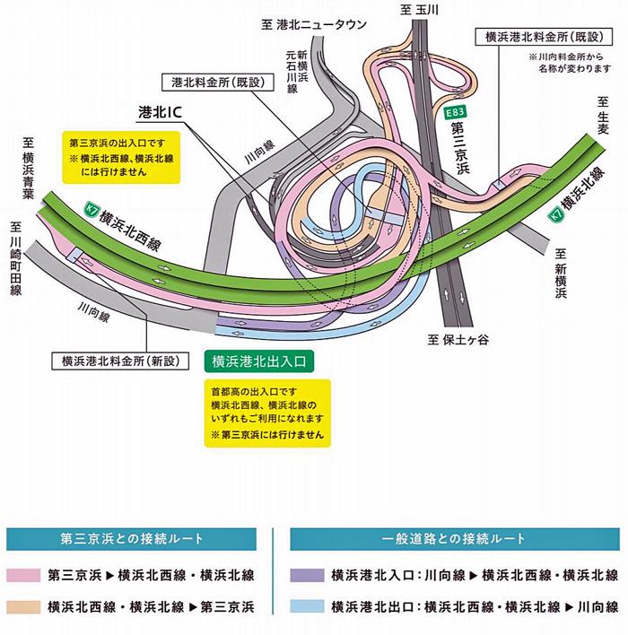 横浜港北JCT・横浜港北出入口