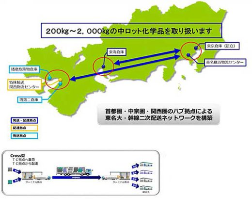20200106maruzen 520x410 - 丸全昭和運輸/3大都市圏で中ロット貨物の幹線便輸送サービス