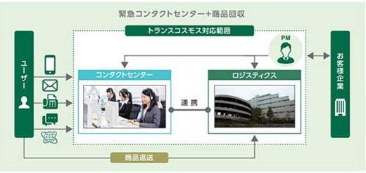 20200116trans 520x247 - トランスコスモス/EC物流拠点拡張でリコールサービス強化