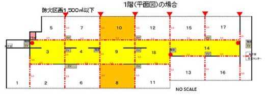 20200129tokyu19 520x186 - 東急不動産/投資額200億円、埼玉県三芳町にアスクル専用施設完成