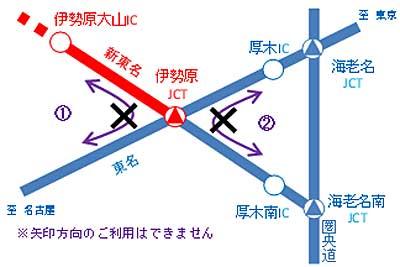 20200205nexco1 - 新東名/伊勢原JCT~伊勢原大山IC間が3月7日開通