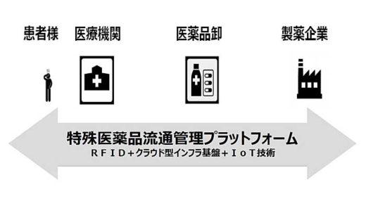 20200214fujitsu 520x293 - 富士通FIP/特殊医薬品流通管理プラットフォームの実証実験開始