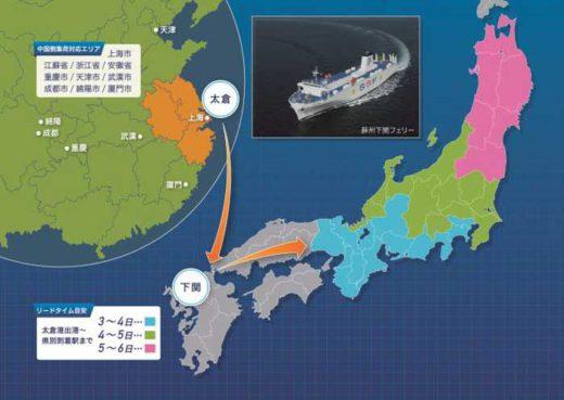 NEX OCEAN SOLUTION BCP PACK EXPRESS