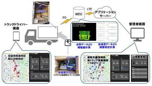 20200219nittsu33 520x296 - 日通/5Gを活用したスマート物流の実証実験を実施