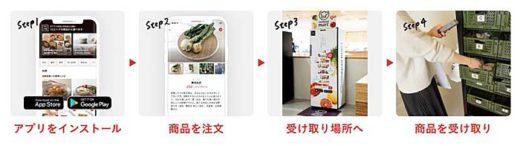 20200220metro2 520x146 - 東京メトロ/半蔵門線「大手町駅」に生鮮宅配ボックス設置