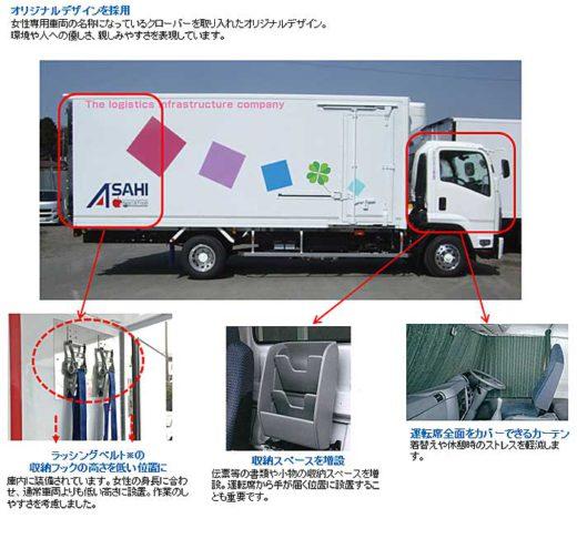 20200226asahi 520x486 - アサヒロジ/神奈川県内2拠点に女性専用トラック導入