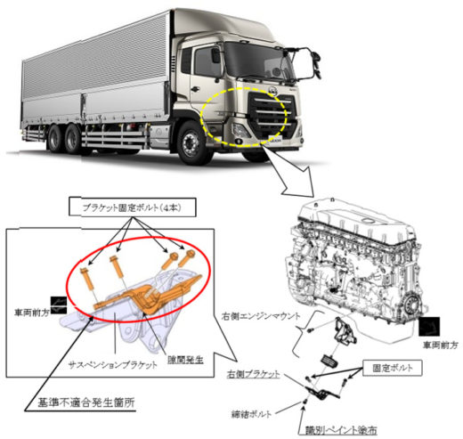 20200227ud 520x493 - UDトラックス/クオン6549台をリコール