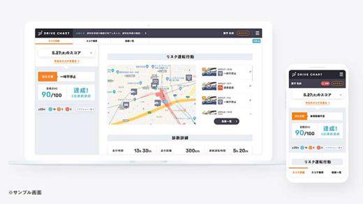 20200304nohi 520x293 - 濃飛倉庫運輸/グループ会社がDeNAのドライブチャート導入
