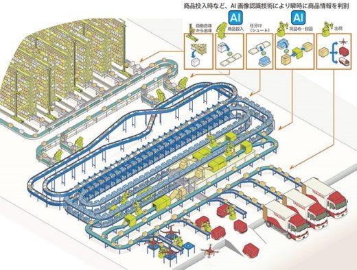 20200305tubakimoto 520x394 - 椿本チエイン/世界最高レベルのAI画像認識技術開発