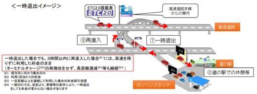 20200313kokudo 520x192 - 国交省/高速道路「賢い料金」の一時退出可能時間引き上げ