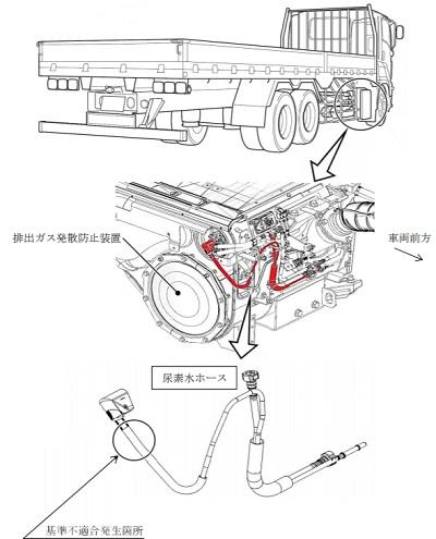 20200402isuzu - いすゞ自動車/ギガ2万1000台をリコール