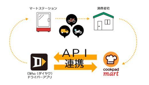 20200421diaq 520x297 - セルート/クックパッドの生鮮食品ECと連携、当日宅配開始