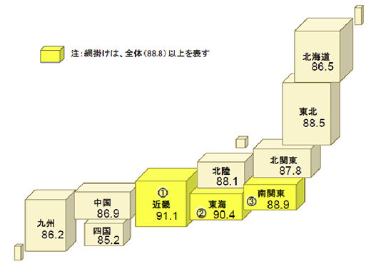 20200501datebank2 520x370 - 新型コロナ、業績へのマイナス影響/88.8%(帝国データバンク)