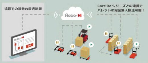 20200513zmp2 520x223 - ZMP/物流支援ロボットの無人化・遠隔化機能拡充