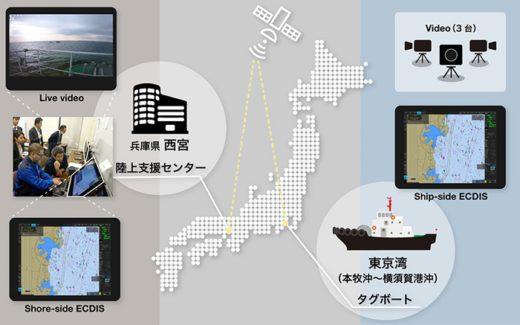 20200520nyk 520x325 - 日本郵船/兵庫から東京湾上のタグボートを遠隔操船