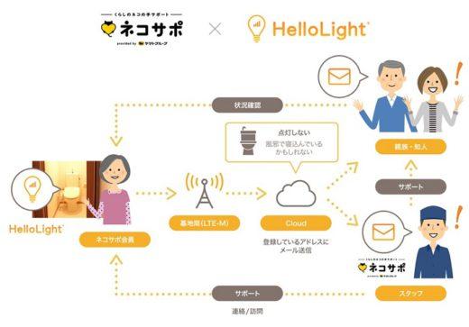 20200601yamato 520x363 - ヤマト運輸/IoTで独居高齢者の安否確認、東京都多摩市で開始