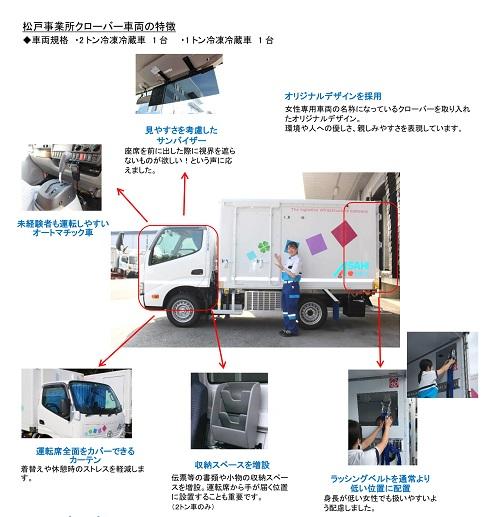 20200609asahi1 - アサヒロジスティクス/松戸事業所に女性専用車両導入