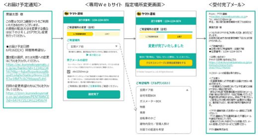 20200616yamato 520x274 - ヤマト運輸/置き配対応のEC事業者向け配送サービス開始