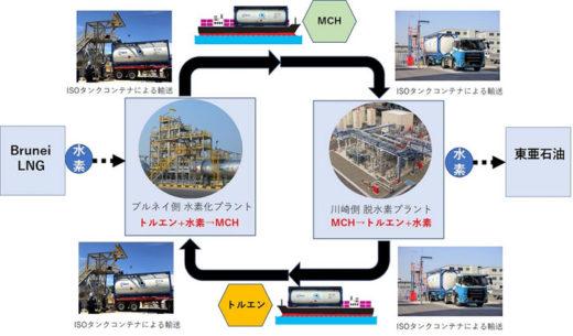 20200625nyk 520x305 - 日本郵船/水素社会実現へ、水素を輸送する国際実証試験本格開始