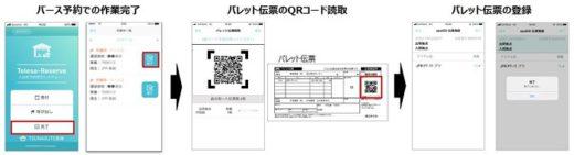 20200630jpr 520x141 - JPR/システム連携でパレット受払とバース予約を同時管理