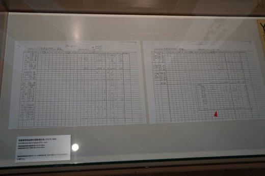 20200701yamato16 520x346 - ヤマトHD/グループ歴史館を初公開、100年の歴史を60分で巡る
