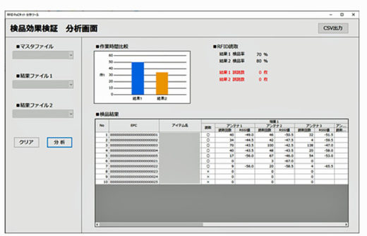 「RFID読取評価アプリ」イメージ