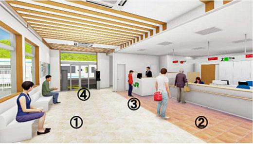 内部イメージ図1.郵便局手続きや列車をお待ちのお客さまの待合スペース2.郵便局業務を取り扱うカウンター3.駅窓口業務を取り扱うカウンター4.ホームへの入出場口