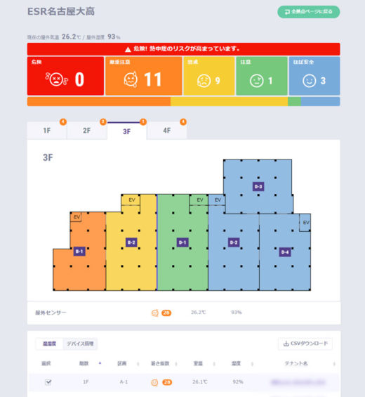 20200714esr3 520x565 - ESR/熱中症リスク可視化、物流施設に環境システムサービス提供