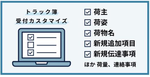 受付カスタマイズ・イメージ