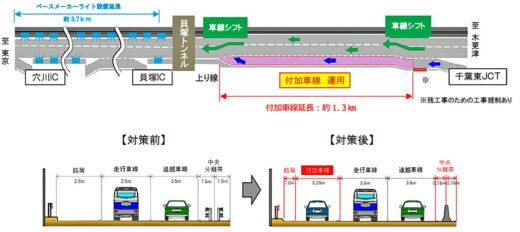 京葉道路 (上り線) 千葉東JCT⇒貝塚IC