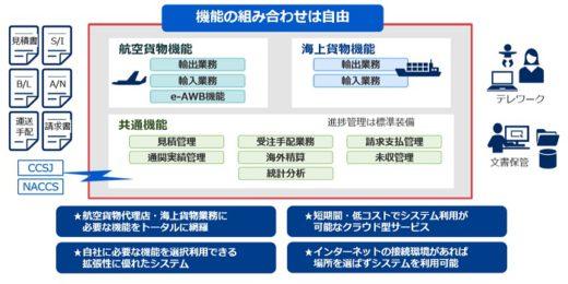 20200721nec 520x260 - NECネクサS/フォワーディング業務システムがIT補助金対象に