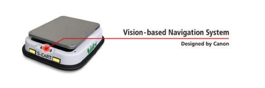 日本電産シンポ「S-CART-V」シリーズに搭載されるキヤノンの映像解析システムのイメージ