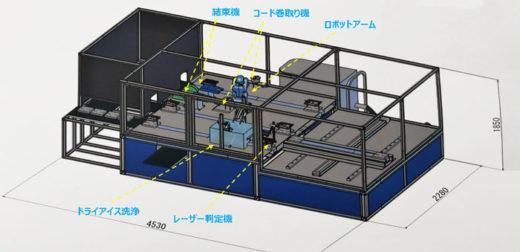 「自動クリーニング・結束作業ロボット」構成図