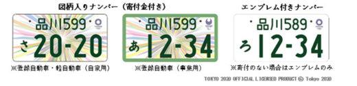 20200825kokkosyo 520x126 - 国交省/東京2020オリ・パラ特別仕様ナンバー申し込み期限延長