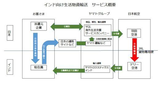 20200827jal1 520x292 - JAL、ヤマトグローバル/インド駐在員に日本からEC商品輸送